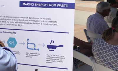 Making Energy From Waste